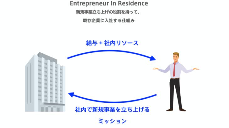 """""""安全なスタートアップ環境""""をつくるEIR(客員起業家制度)とは?"""