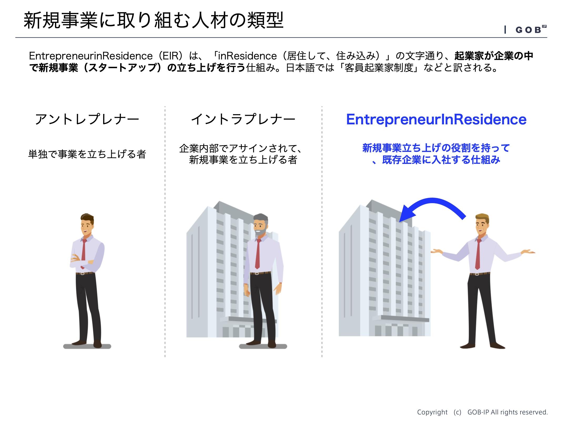 スライド】Entrepreneur In Residence(客員起業家)制度とは?   GOB ...